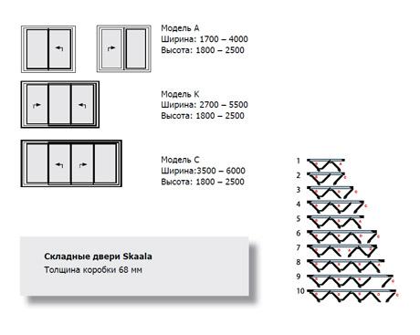 Модели дверей Patio